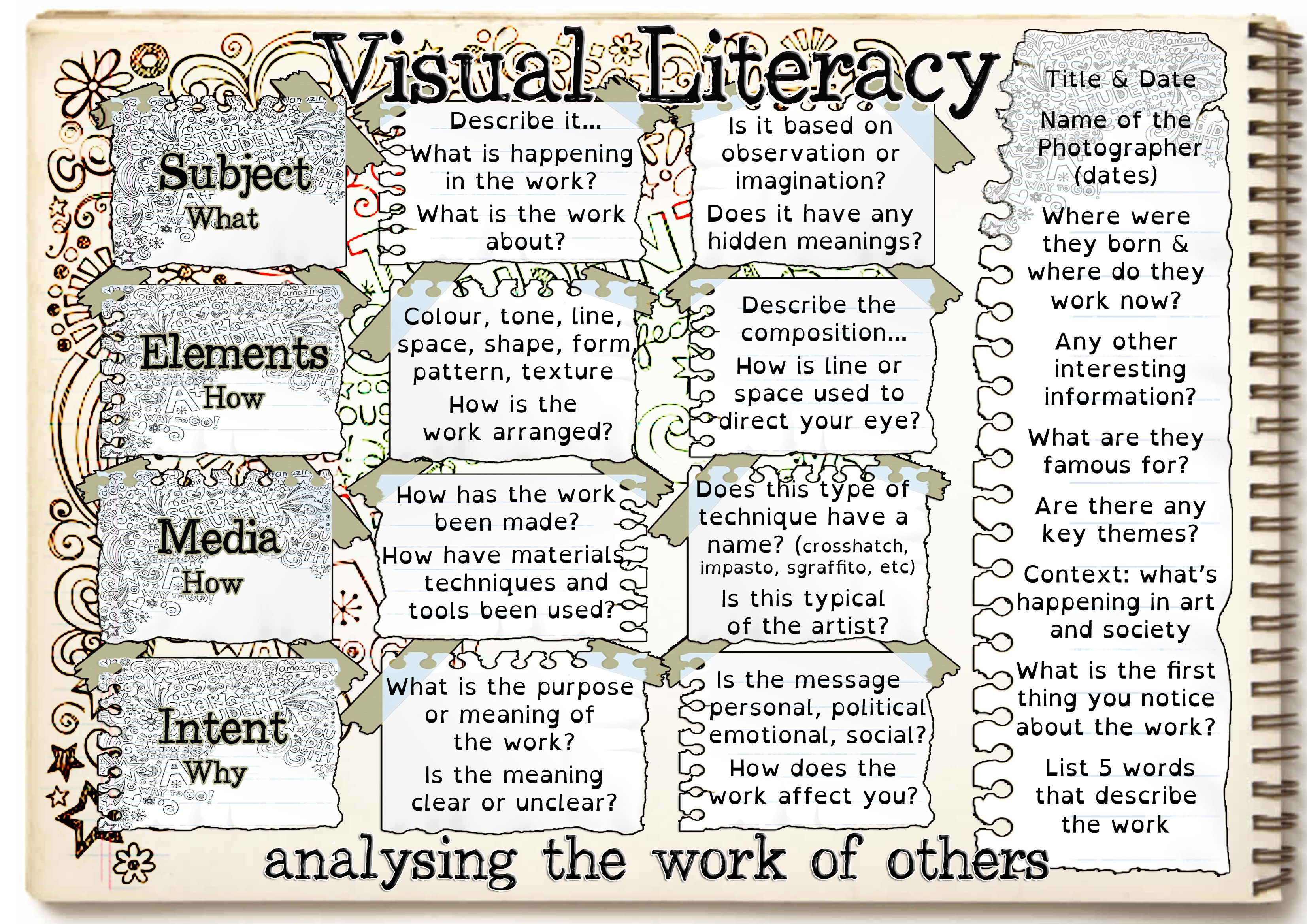New And Updated Version Of The Visual Literacy Placemat By Lki Art Originally In Partnership