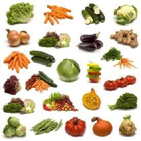 Quimica Ventajas Y Desventajas De Los Alimentos Naturales Y Sinteticos Alimentos Calorias Negativas Combinación De Alimentos