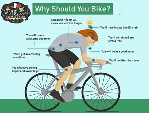 Riding A Bike Can Be Really Good For You Biking Can Improve