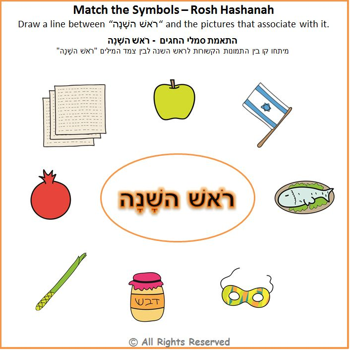 Printable Worksheets rosh hashanah worksheets : Rosh Hashanah symbols - One worksheet - many activities 1.Use the ...