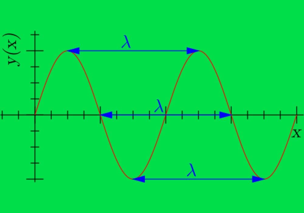Rumus Panjang Gelombang Dan Contoh Soal Beserta Jawabannya Fisika Gelombang Gelombang Sinus