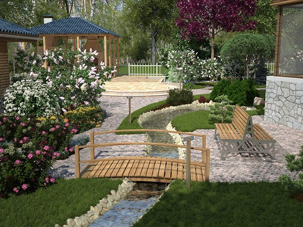 Wunderschönen Garten Im Hinterhof Landschaftsbau Ideen #Garten ...