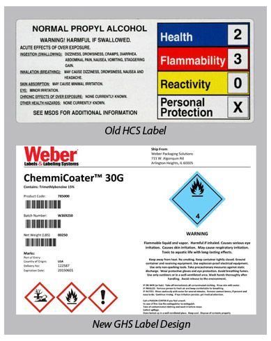 old vs new chemical labeling ghs hcs labels ghs chemical labeling pinterest. Black Bedroom Furniture Sets. Home Design Ideas