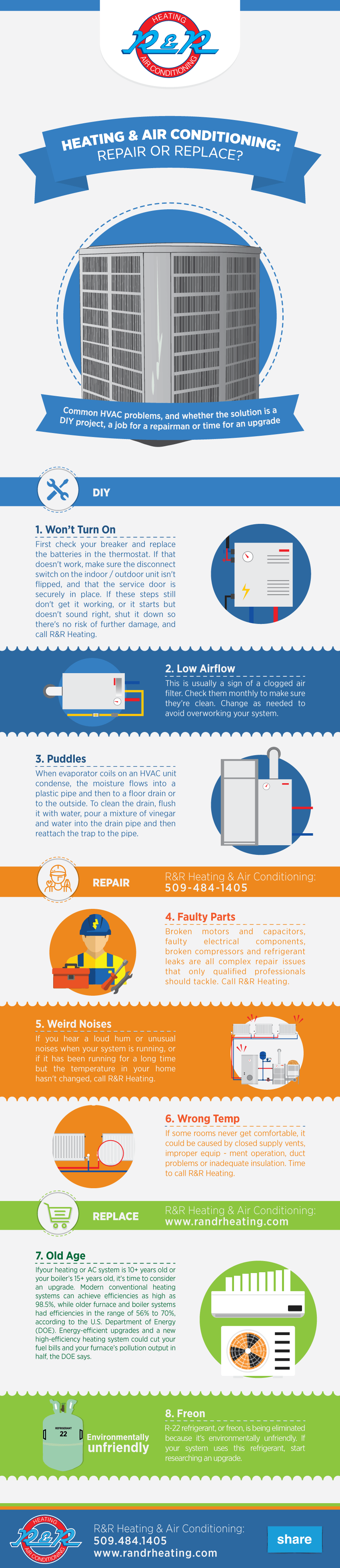 Heating Cooling Systems Replace Or Repair Infographic Hvac Hvactips Hometips Heati Heating Cooling System Heating And Air Conditioning Heating Repair