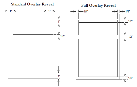 Standard Vs Full Overlay Reveal Full Overlay Cabinetry Pinterest
