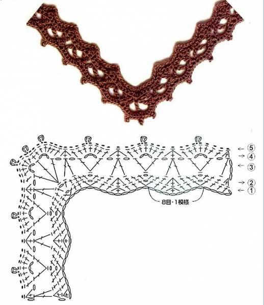 crochet edging | YAKALAR | Pinterest | Ganchillo, Orillas y Tejido