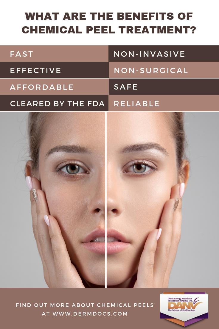 For patients who are faced with poor skin texture and tone