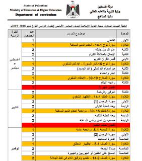 الخطة الفصلية في التربية الإسلامية للصف السادس الفصل الأول Blog Posts Blog Post