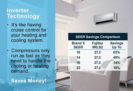 High Efficiency Fujitsu Systems Air Conditioning System Heat