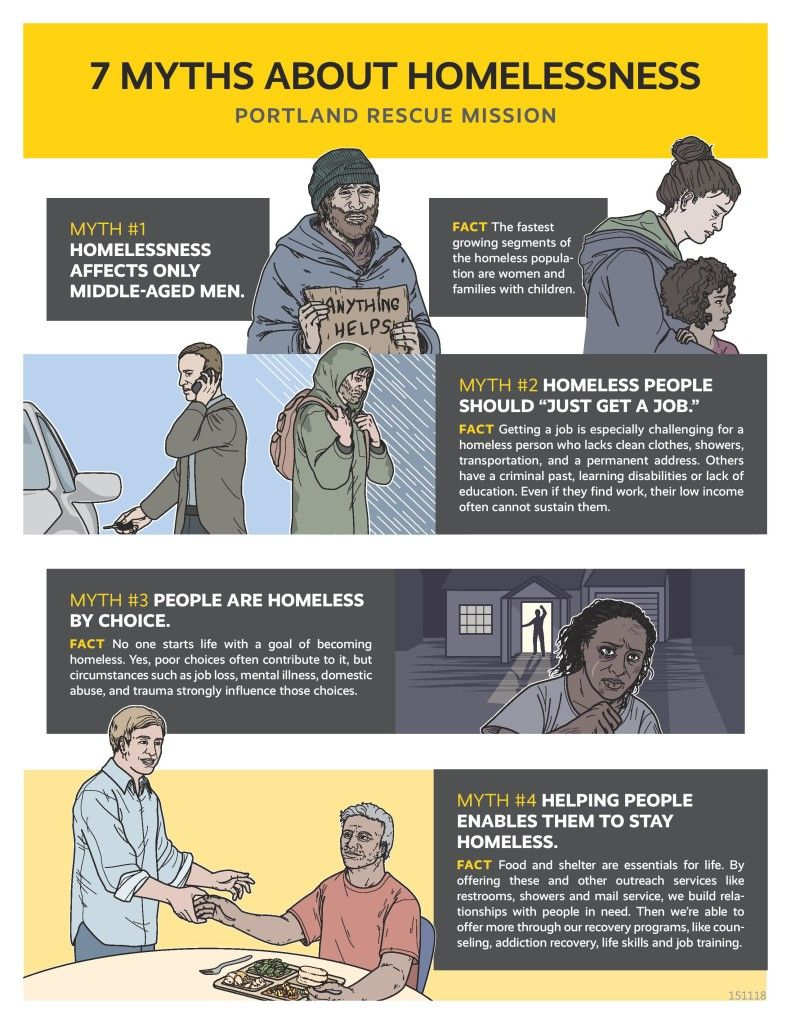 Myths About Homelessness Portland Rescue Mission Homelessness Awareness Homelessness Infographic Homeless