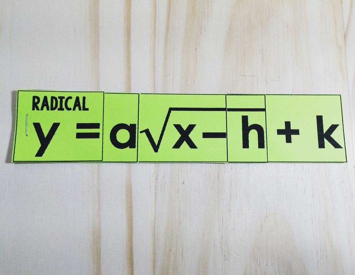Nonlinear function vertex form flippables equation students and for quadratic absolute value and radical equations in vertex form these 6 flippables falaconquin