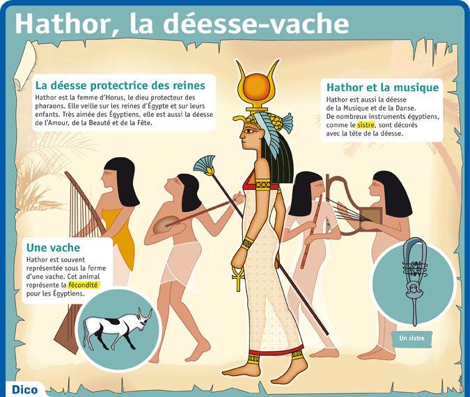 Préférence Fiche exposés : Osiris, le dieu des Morts | Histo.03 : Antiquité  AU69