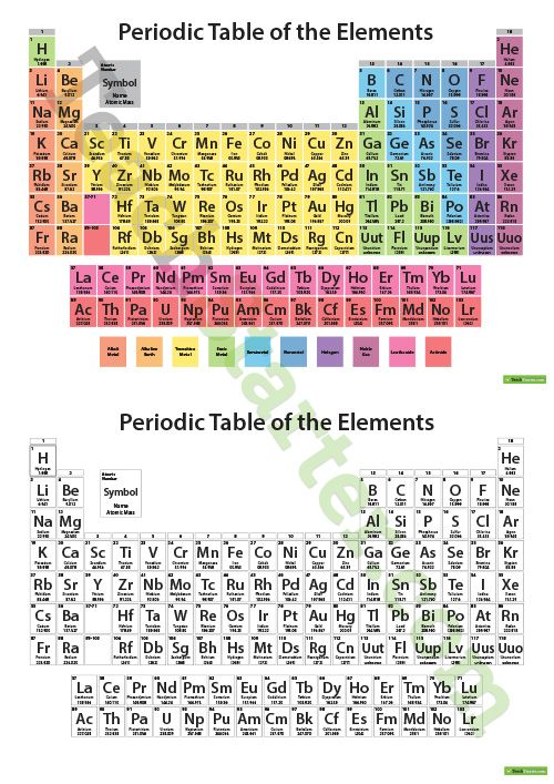 Periodic table of the elements posters teaching resource periodic periodic table of the elements posters teaching resource teach starter urtaz Choice Image