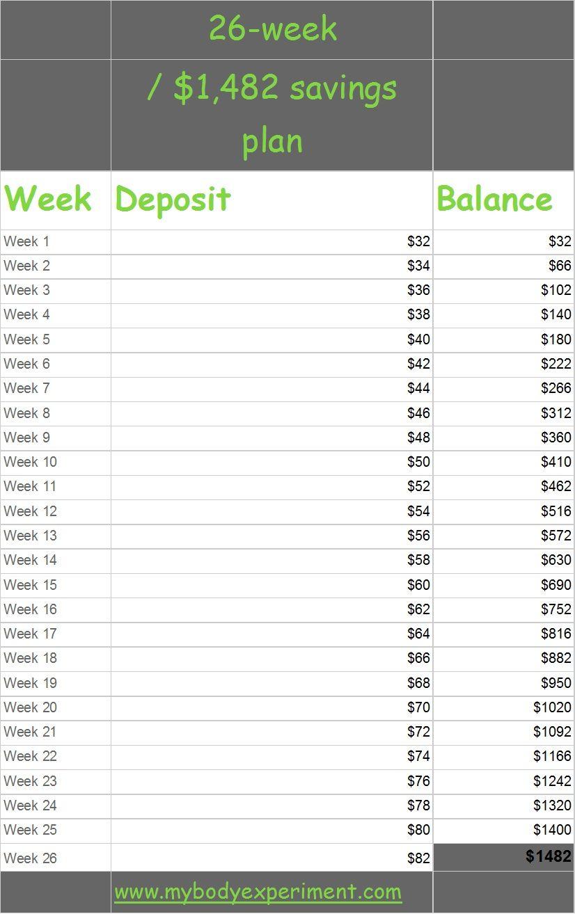 Clever image throughout 26 week savings plan printable