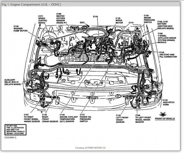 [DIAGRAM_1CA]  2001 Mercury Mountaineer Engine Diagram - Wiring Diagram | 96 Mountaineer Engine Diagram |  | benefiz-golfen.de