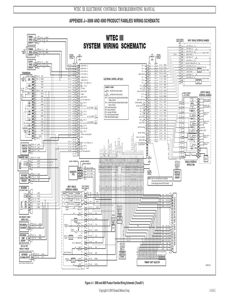 [SCHEMATICS_4HG]  3000 4000 Allison Transmission Wiring Diagram -2005 Impala Radio Wiring  Diagram | Begeboy Wiring Diagram Source | Allison Wiring Diagram |  | Begeboy Wiring Diagram Source
