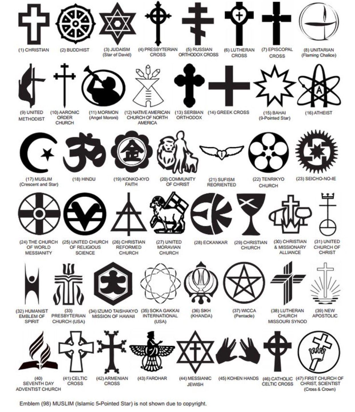 I Simboli Delle Religioni E Il Loro Significato Estgoth