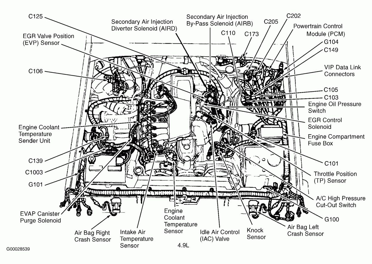 10 1994 Ford F150 Engine Bay Wiring Diagram Ford Ranger Ford F150 Engineering