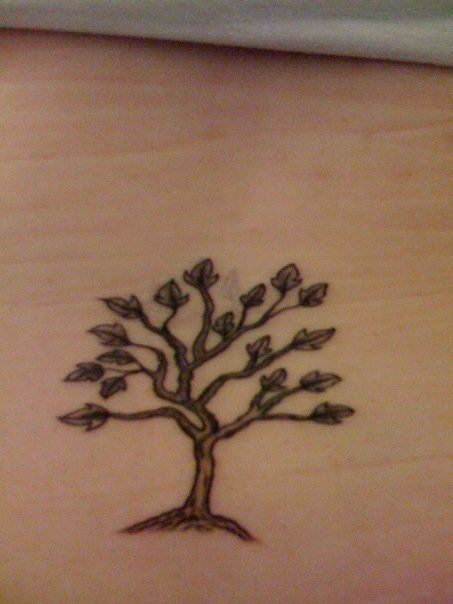 The Bell Jar. Tattoo Depicts The Fig Tree