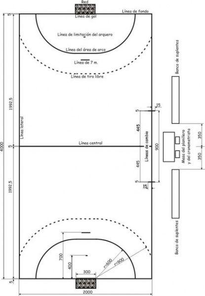 Resumen Del Reglamento De Juego Wikihandball Balonmano Canchas Trabajo Educacion Fisica