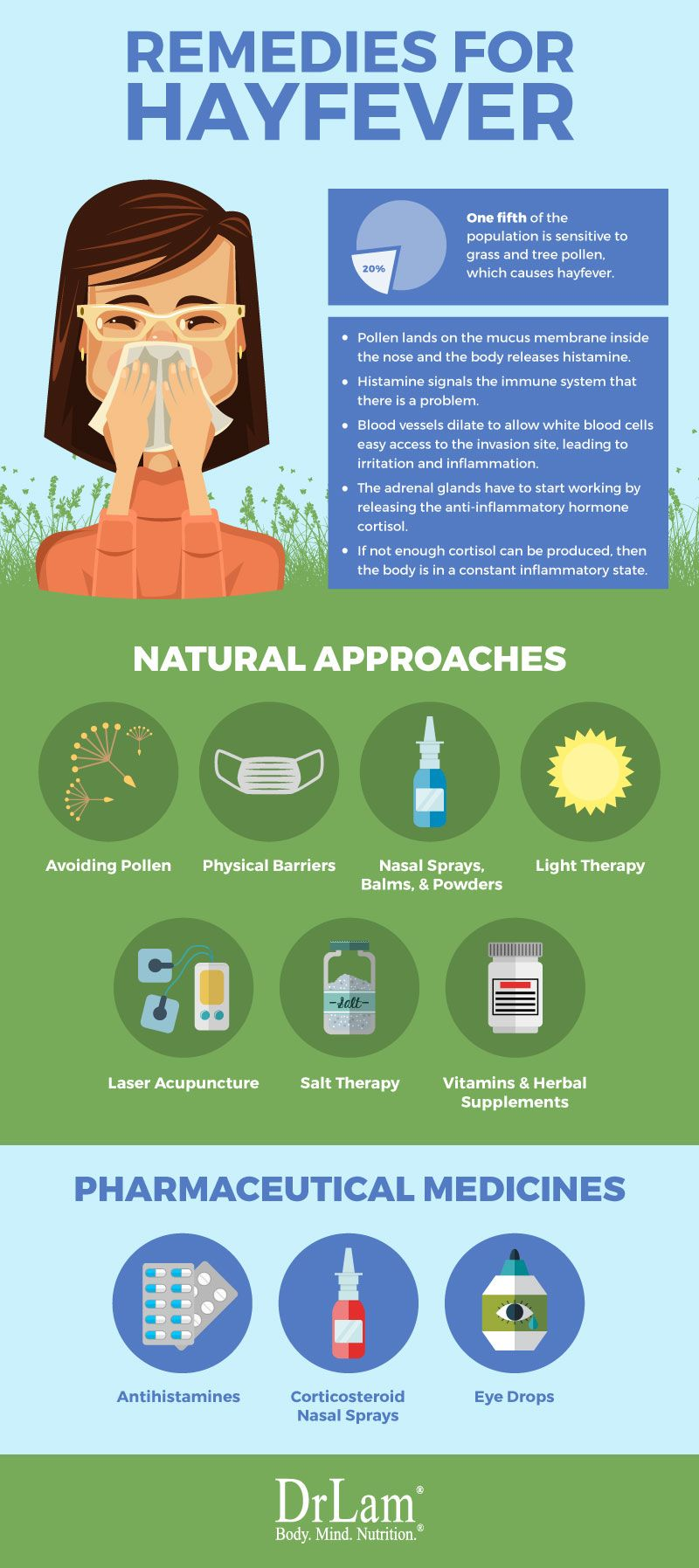 The Best Remedies For Hayfever A Helpful Guide For Allergies And Afs Allergy Remedies Natural Remedies For Allergies Remedies