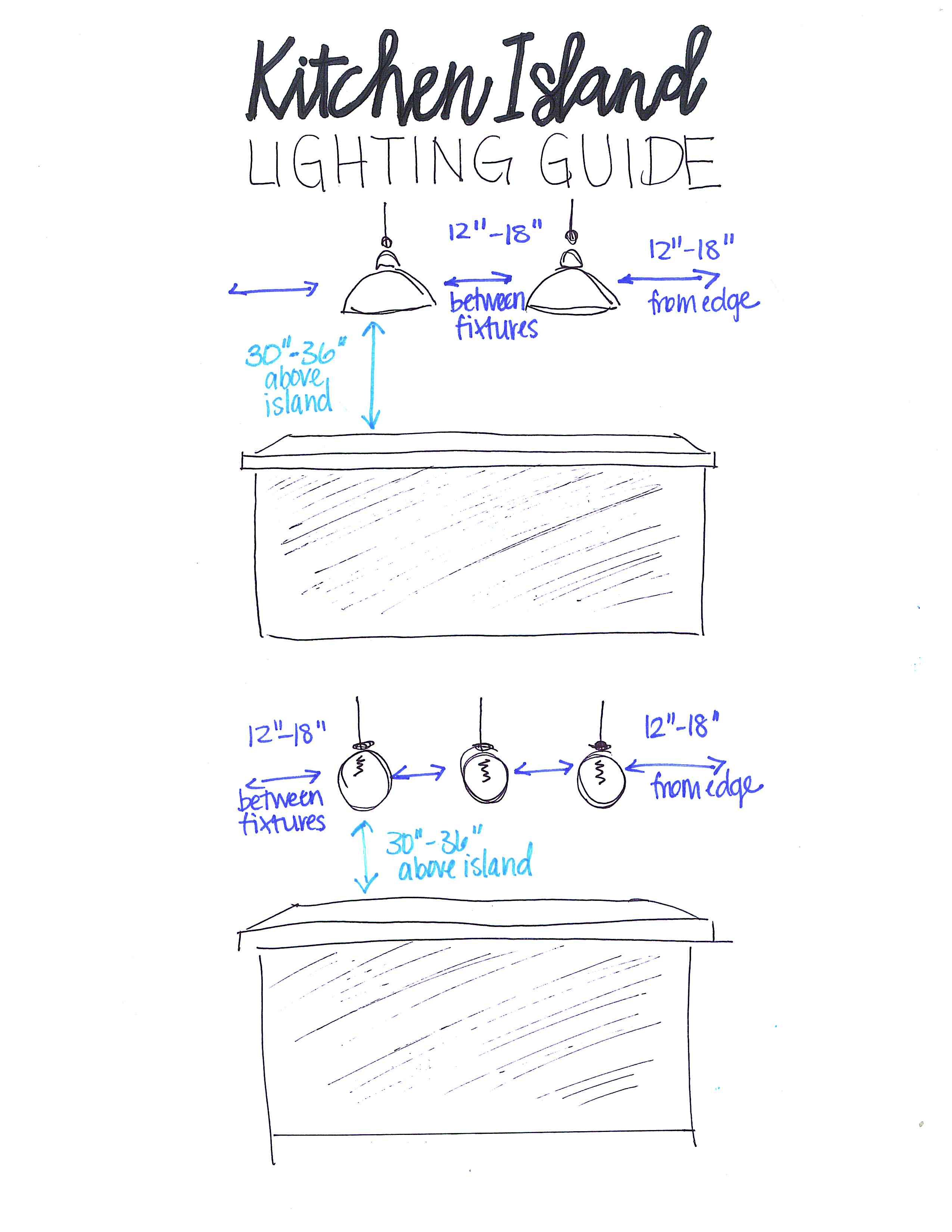 kitchen island lighting guide for all