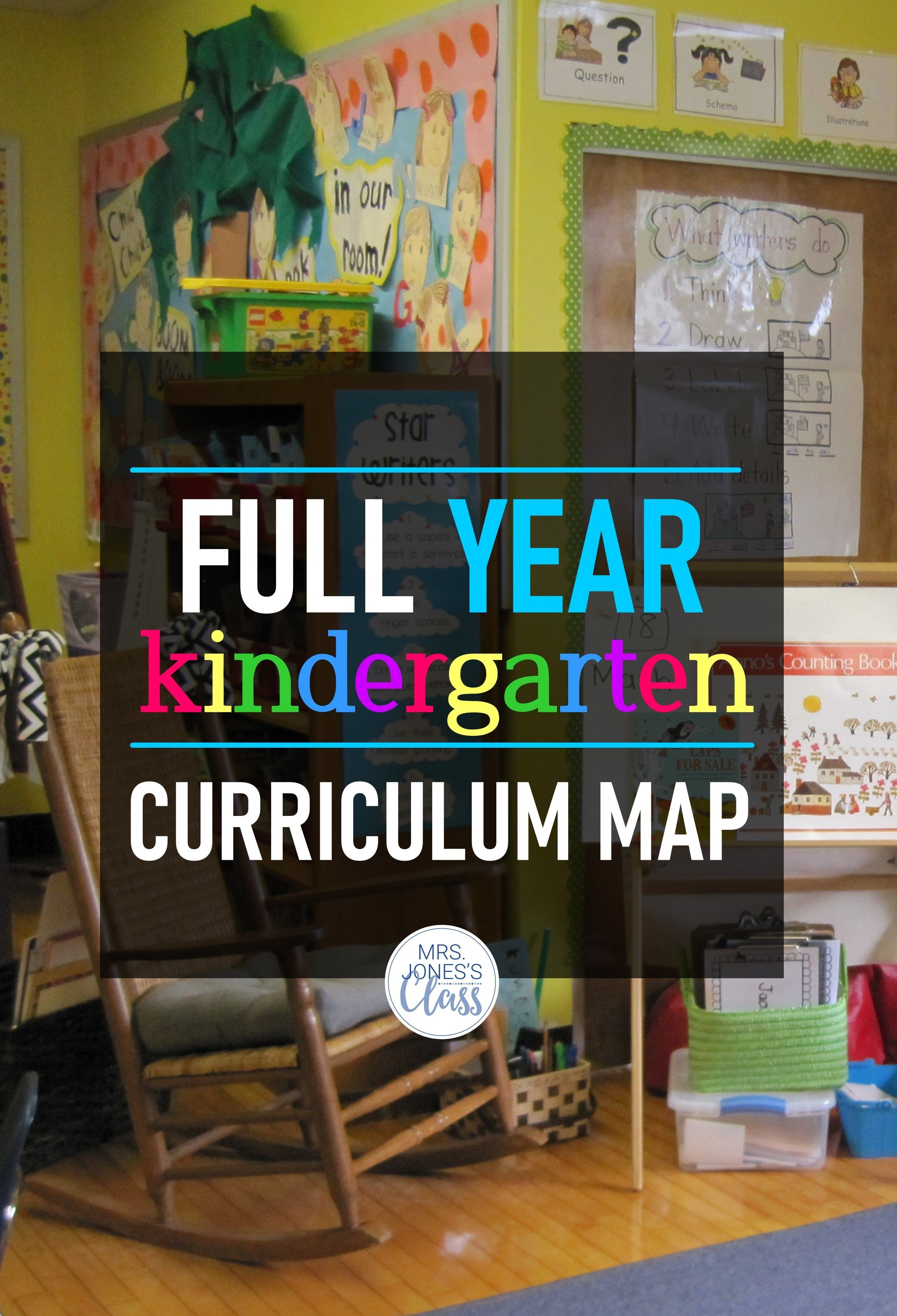 Full Year Kindergarten Curriculum Map In
