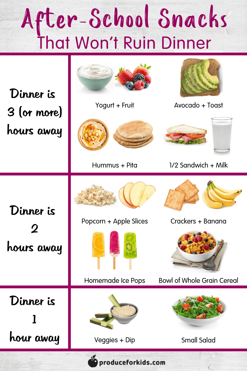 After School Snacks That Won T Ruin Dinner Healthy Family Project Healthy Snacks Easy Healthy Snacks For Kids Baby Food Recipes