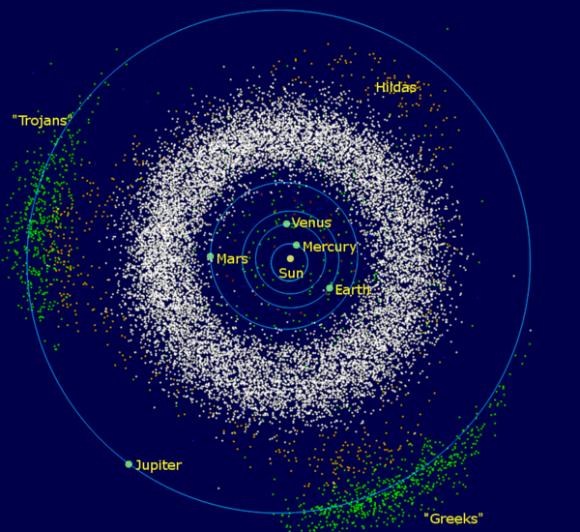 Google Kuiper Belt Astronomy Facts Solar System