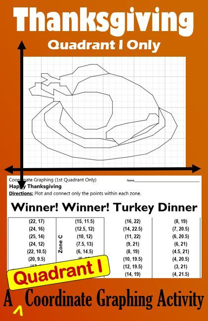 Winner Winner Turkey Dinner A Quadrant I Coordinate