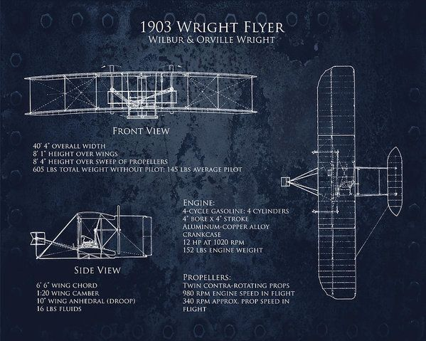1903 wright flyer blueprint art print poster by sara harris 1903 wright flyer blueprint art print poster by sara harris malvernweather Gallery