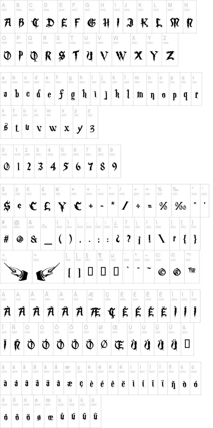 Magic School Schriftart in 2020 Harry potter font free