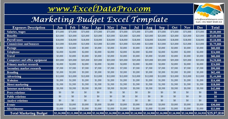 Download Marketing Budget Excel Template Free Pinterest