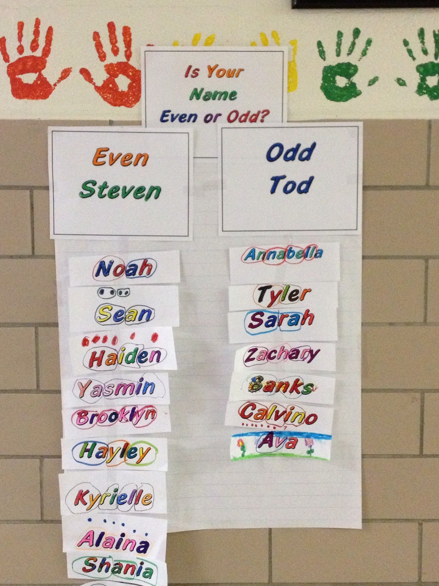 Grade 2 Math Number A 2: Odd and Even in names -- use first and last...then figure out whole class