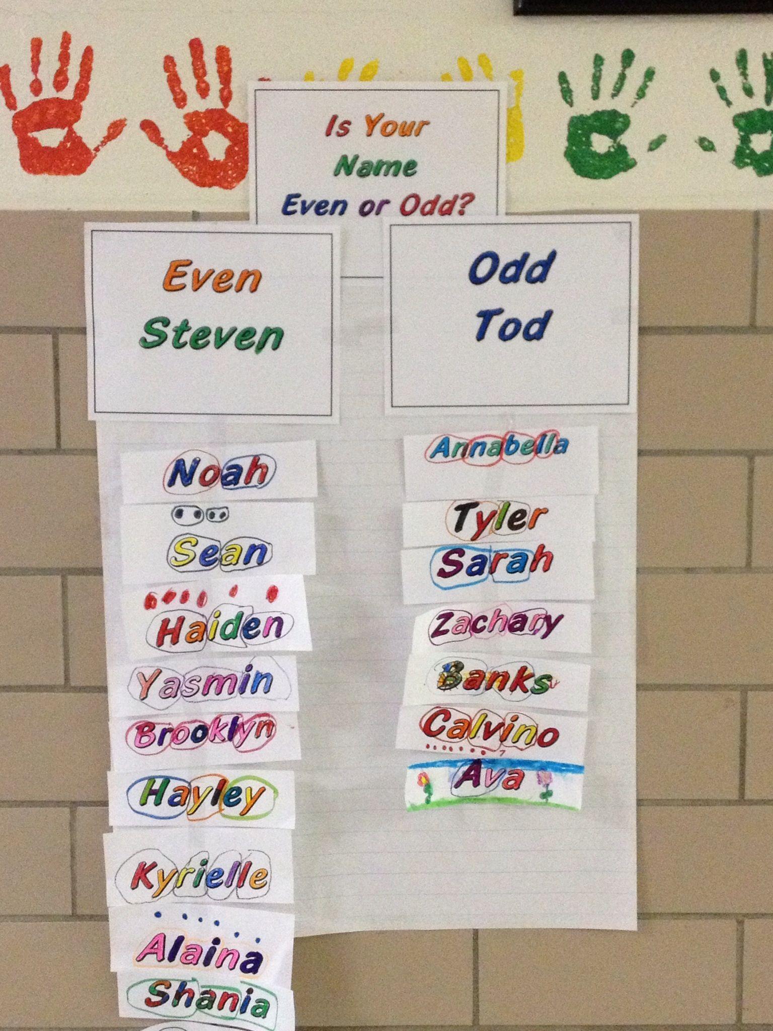 hight resolution of Odd and Even   2nd grade math