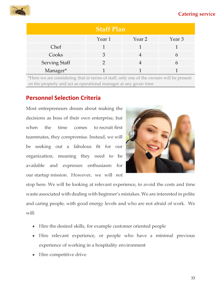 Catering Business Plan Template Sample Pages Business