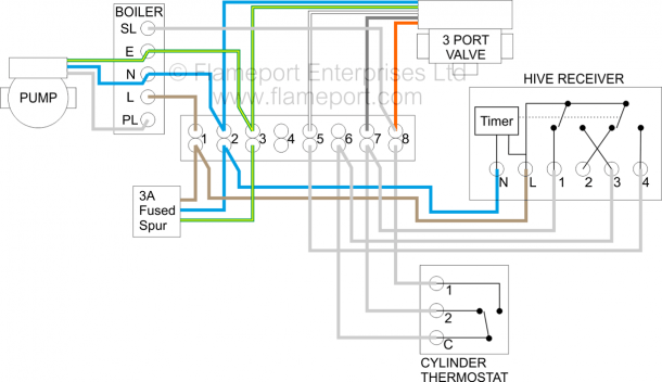 honeywell central heating wiring diagram  heating systems
