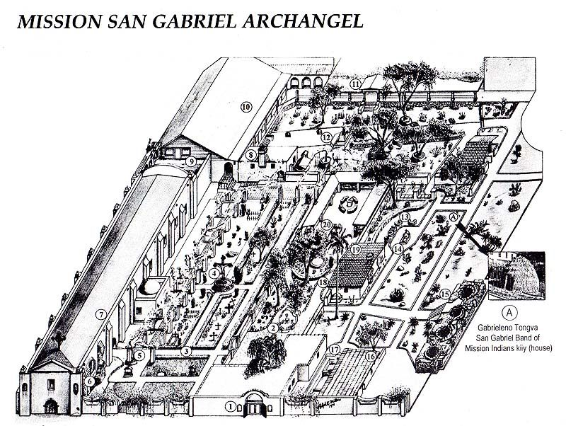 James Turrell And San Gabriel Mission California Missions Project California Missions