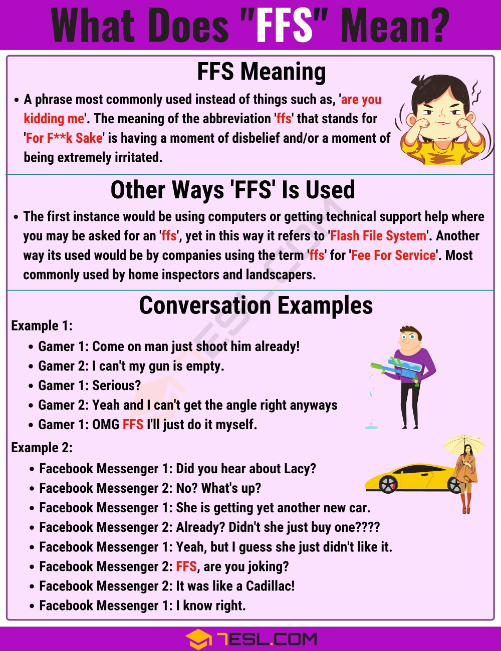 Ffs Meaning What Does Ffs Mean And Stand For 7esl Learn English Words Meant To Be Text Abbreviations
