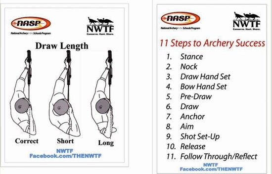 how to measure draw length with an arrow