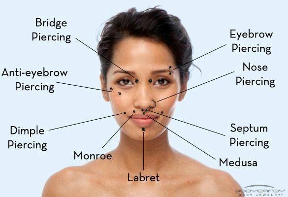 Los Nombres Piercingstattoo Piercings Facial Piercings Y Tattoos