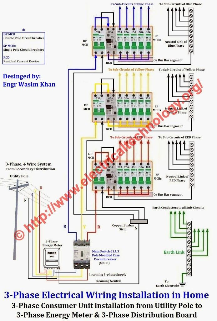 three phase electrical wiring installation in home nec iec rh pinterest com 3 Phase Motor Wiring Diagram for a C 3 Phase Motor Wiring Diagram for a C