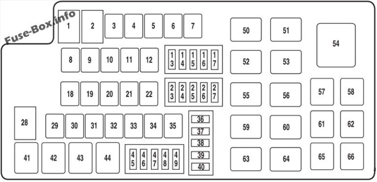 Under-hood fuse box diagram: Ford Taurus (2010, 2011, 2012