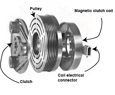 A C Clutch How To Recharge Ac Ricks Free Auto Repair Advice Ricks Free Auto Repair Advi Car Repair Diy Automotive Repair Refrigeration And Air Conditioning