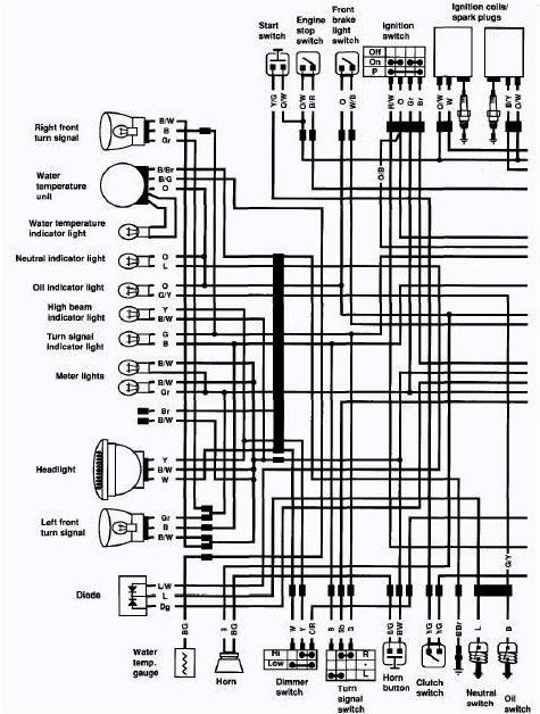 vw golf 1 wiring diagram  fuse box electrical wiring