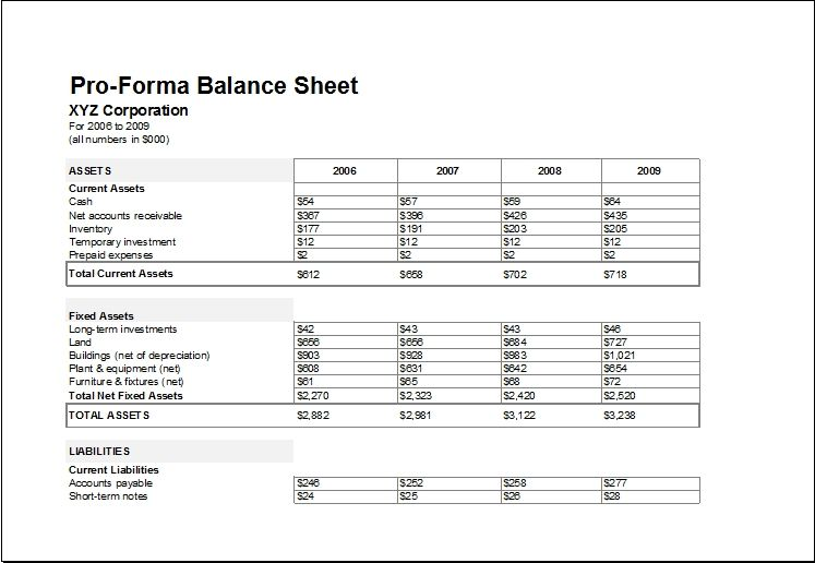 Proforma Balance Sheet Template For Excel Excel Templates In
