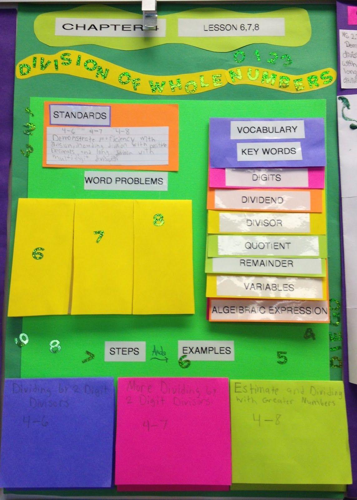 Open House Pizzazz Project 1 Math Projects Math Books Teaching Math [ 1600 x 1144 Pixel ]