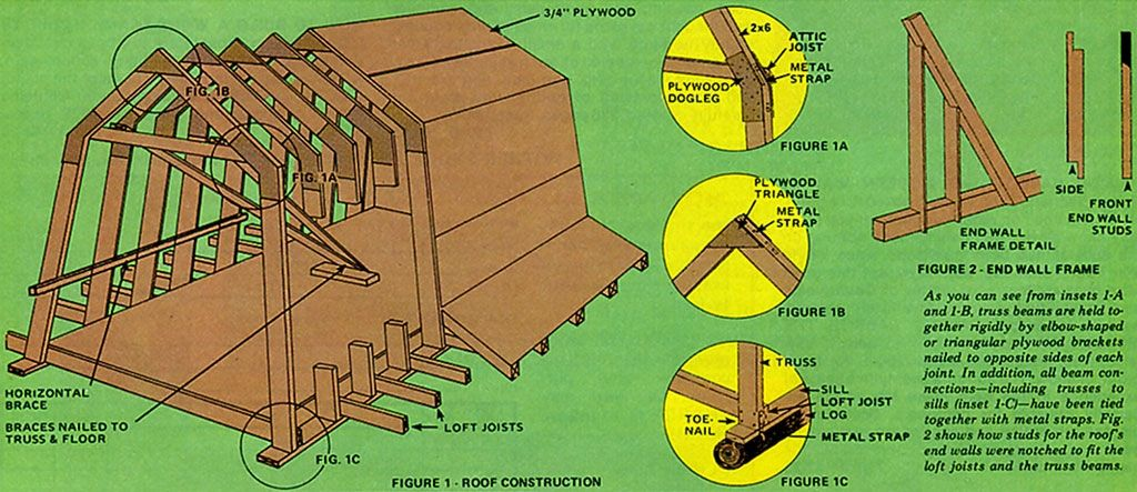 how to build trusses for a barn