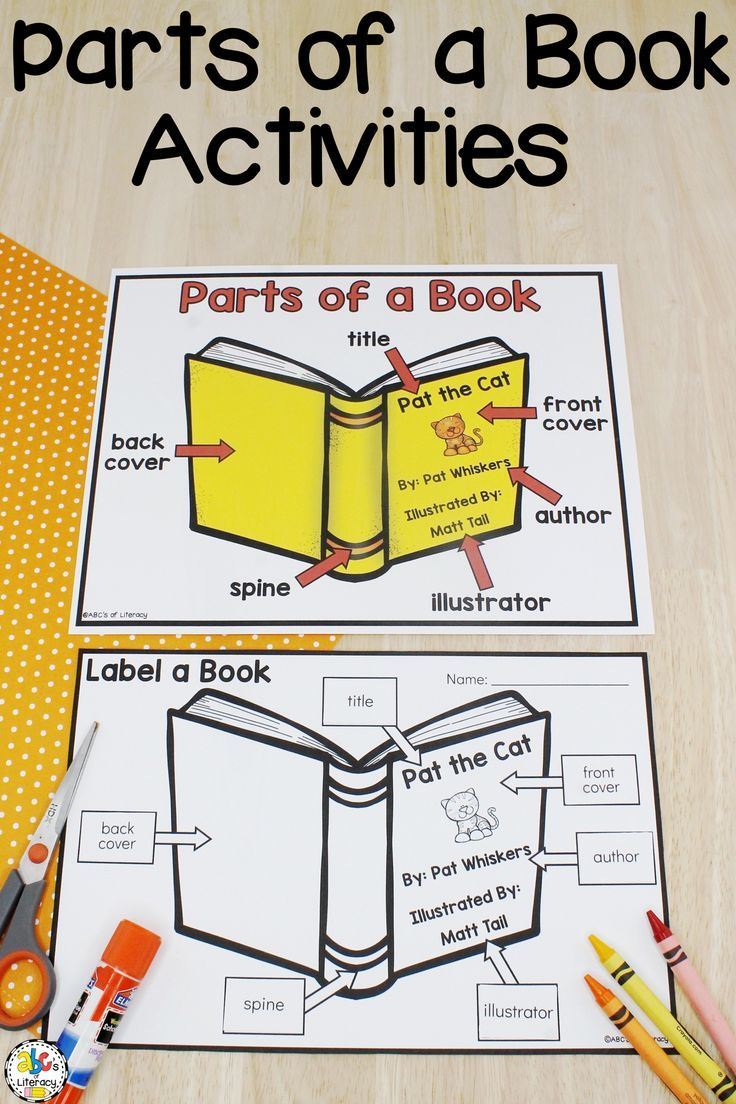 Parts Of A Book Poster Worksheet Free Printables Parts Of A Book Concepts Of Print Kindergarten Books Free reading resources for preschool