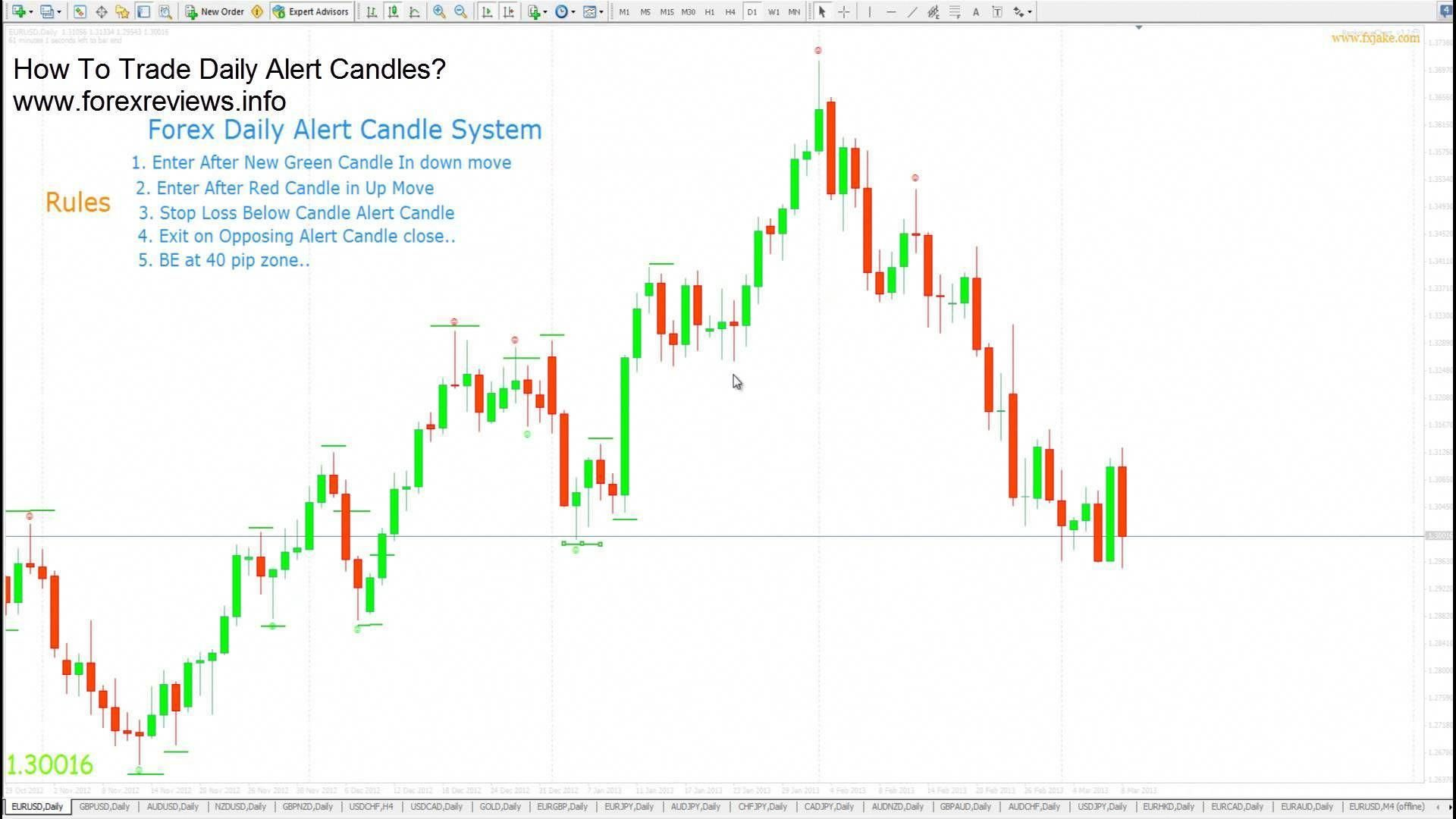 Help Video On How Do To Create Doji Candlestick Alerts And